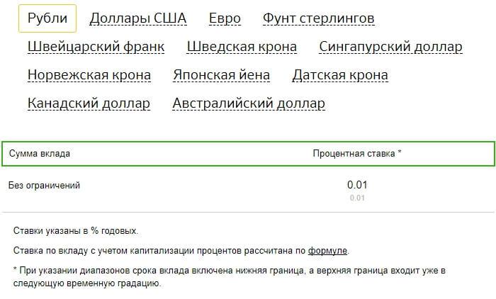 """Вклад """"До востребования от Сбербанка"""""""