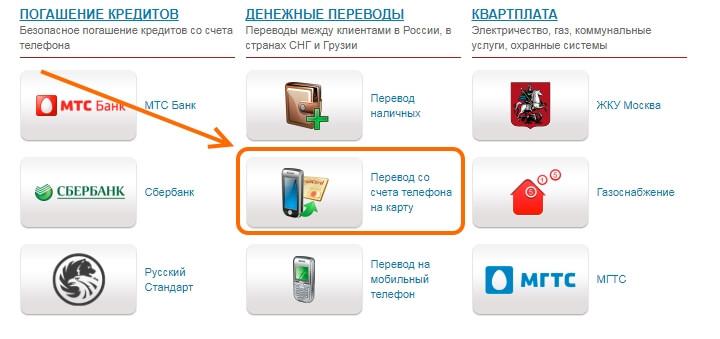 Как перевести деньги с МТС, Билайн или Мегафона на карту Cбербанка